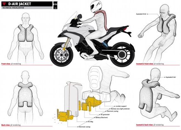 dainese d air multistrada